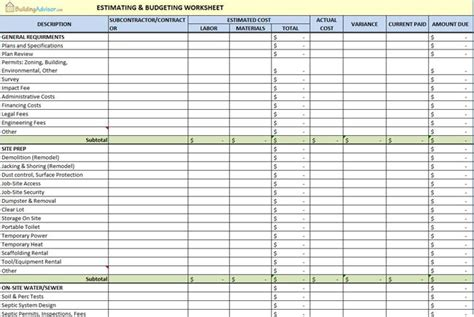 The Building Advisor Estimating And Budgeting Worksheet Swimming Pool Estimate Template