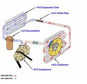 Approved Car Air Conditioning Service Centre In Derby Call
