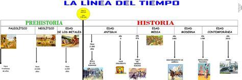 linea temporal de la edad moderna de la prehistoria a la edad moderna ppt profesor de historia geograf 237 a y arte c 243 mo hacer una l 237 nea de tiempo