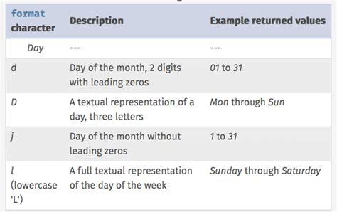 php date format timezone tag php 171 swedish girls swedish women