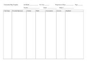 Curriculum Map Template by Monthly Curriculum Map Template Curriculum Map Template