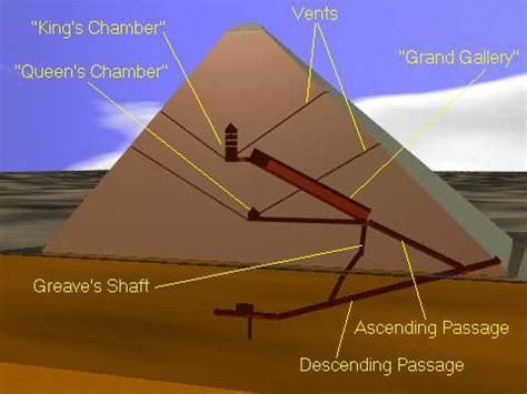 cross section of pyramid khufu s great pyramid