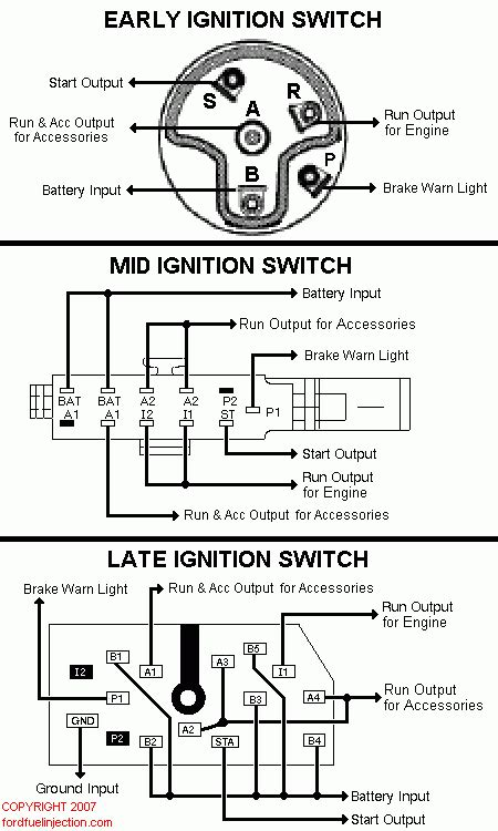 ford  ignition switch wiring diagram wiring diagram