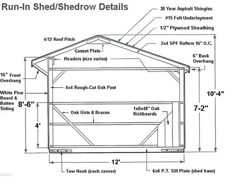 shed construction details    run  shed