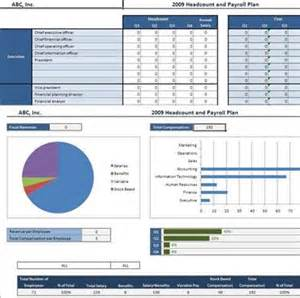 headcount justification template excel spreadsheets and dashboards for free