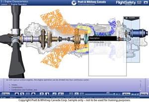 pratt canada s pt6a 140 series engines a class pt6a large series general familiarization elearning