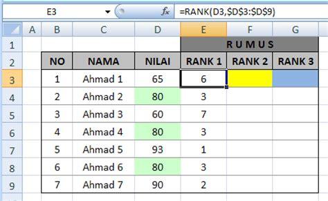 rumus membuat ranking di ms excel blog guru pai menentukan ranking kelas dengan menggunakan