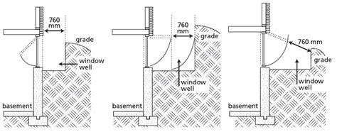 learning basic window types basement windows window