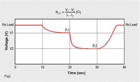 resistenza interna batteria test rapido relative allo stato di salute delle batterie