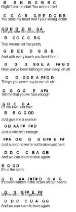 Letter Chords Piano 187 Piano Chords Of All Of Me Letters Sheets Tablature Chords And Lyrics
