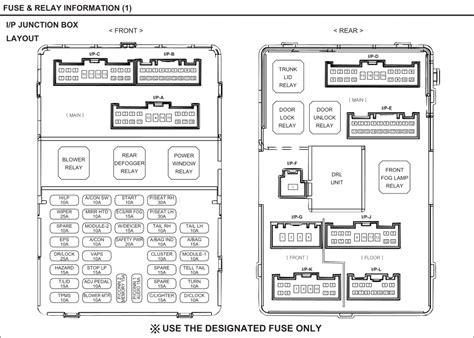 Terrific 2009 Buick Lucerne Rear Fuse Box Ideas - Best Image Diagram ...