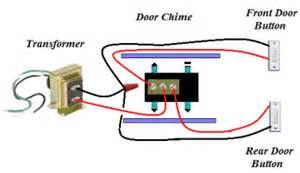wiring diagram for doorbell transformer the wiring diagram wiring diagram for doorbell transformer diagram wiring diagram