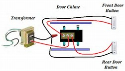 wiring a doorbell transformer diagram images wiring a doorbell transformer diagram gallery