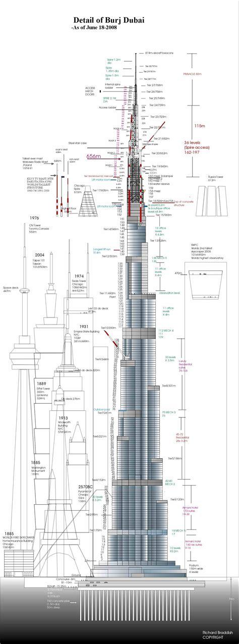 Cabin Blueprints Burj Dubai Detail Diagram Of The Burj Dubai June 18th 2008