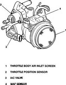 2003 Buick Rendezvous High Idle Idle Sensor Location Oldsmobile Idle Free Engine