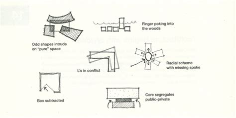 design space meaning negative space the process of designing context concept