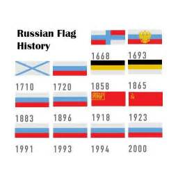 meaning of flag colors russian flag there is no official meaning assigned to