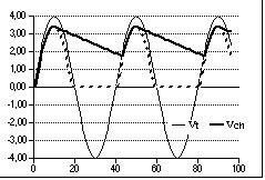 resistance diode passante la diode 224 jonction