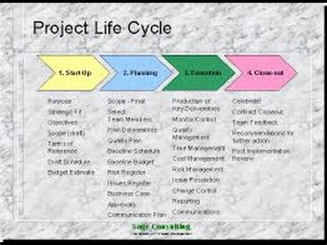 biography project definition 3 project life cycle youtube