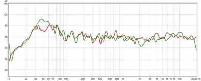 pro vorher nachher erfahrungen mit audyssey multeq pro calibration kit