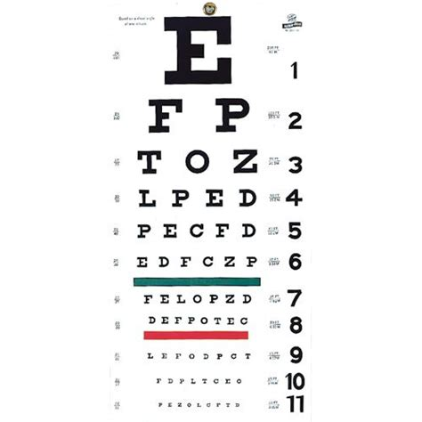 a4 printable eye test chart blindess movie poster just a memo