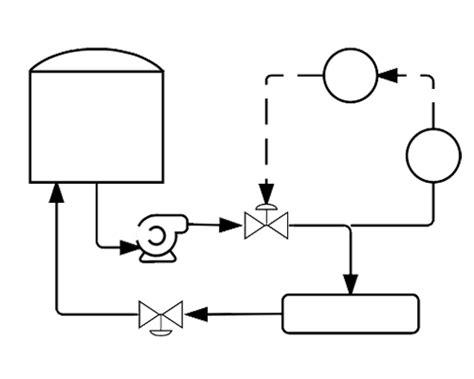 p id diagram software post prefix post prefix post prefix post prefix post