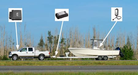 boat gps tracking system getting started gps vehicle tracking gps tracking by