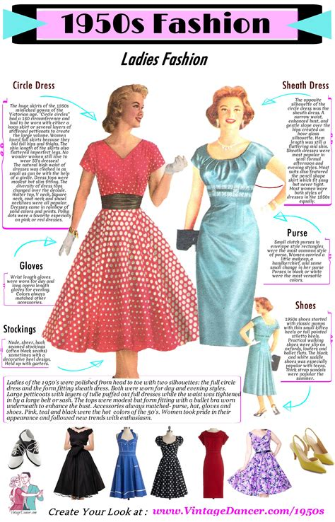 1950s fashion for pictures to pin on