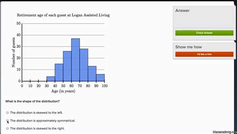 what does general pattern in math mean 100 geographic distribution statistics overview