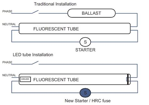 diagram fluoro led fluorescent replacement wiring