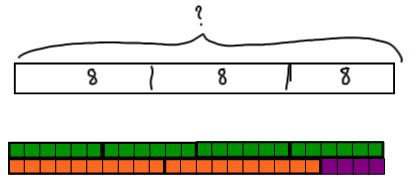 diagram math multiplication bar diagram in multiplication images how to guide and refrence
