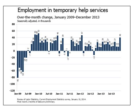the astonishing news about the december jobs report it