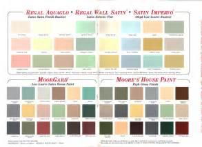 1969 benjamin moore interior paint colors