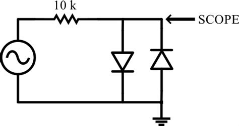 diode converts ac to dc introduction to pn junction semiconductor diodes and ac to dc conversion fiz ix