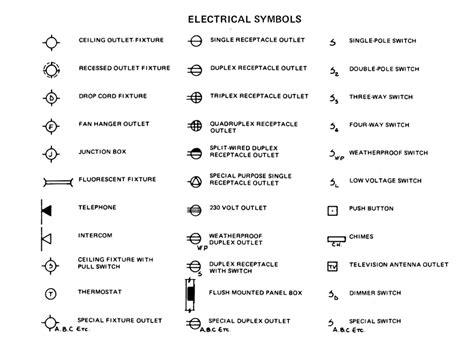 construction plan symbols understanding blueprints floor plan symbols for house