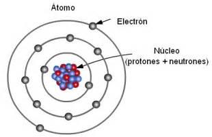 I Am A Gas With 8 Protons And 8 Neutrons El Atomo Taringa