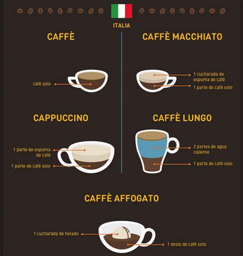 en cafe de la 8433974866 10 curiosidades sobre el caf 233 en el mundo que igual no sab 237 as la gulateca