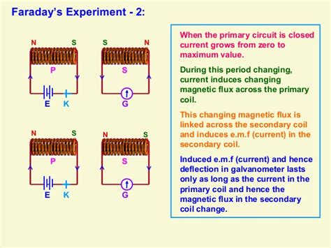 electromagnetic induction for class 12 electromagnetic induction for class 12