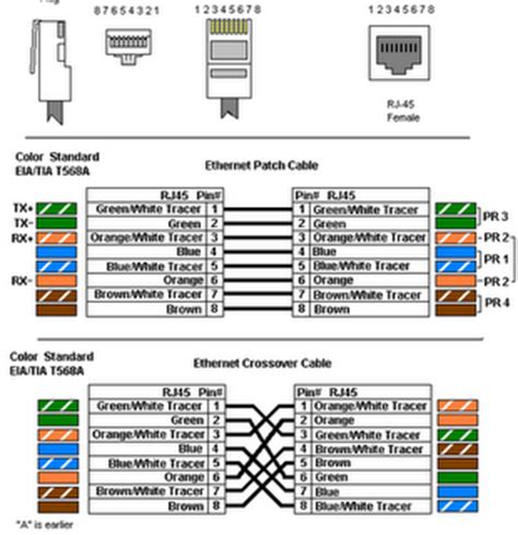 cat 5 cable color code how to make a cat 5 network cable advance guide to your