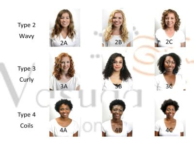 all the different types of curls naturally coiled south africa hair types my hair type