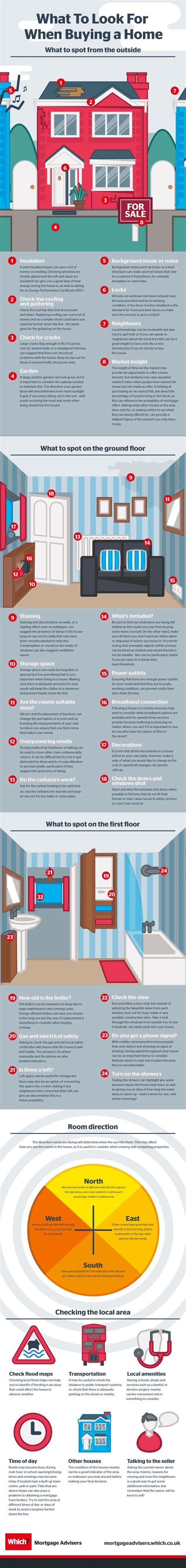 what to look for in a home inspection best 10 home inspection ideas on