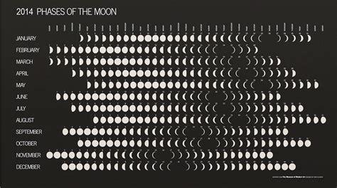 Lunar Calendar 2014 Lunar Calendar 2014 Yangah Solen