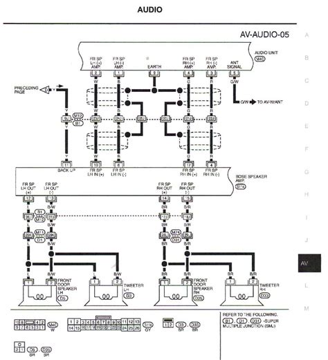 bose wiring diagram 2003 wiring diagram with description