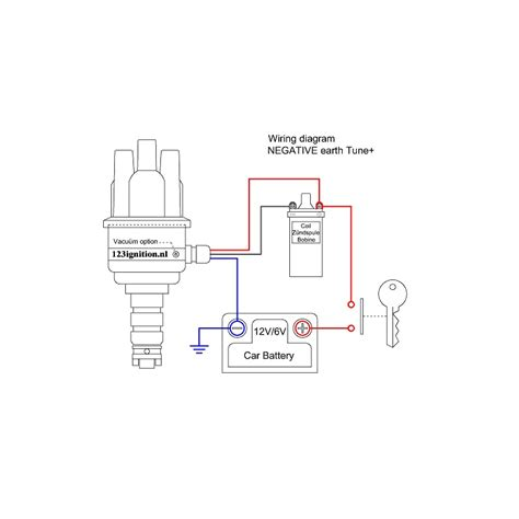 wiring diagram rover v8 distributor wiring diagrams