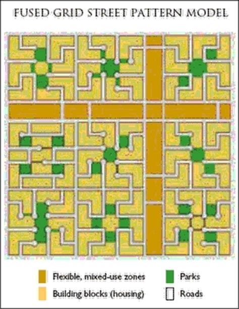 grid pattern planned city in india the fused grid a contemporary street pattern that