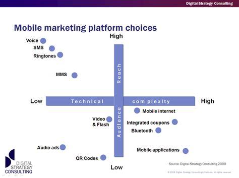 digital mobile marketing digital academy mobile marketing
