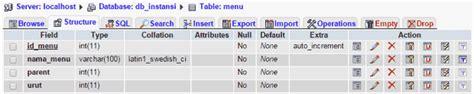 struktur membuat tabel html membuat penomoran multilevel daftar list irnanto com