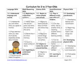 Lesson plans for three year old curriculum myideasbedroom com