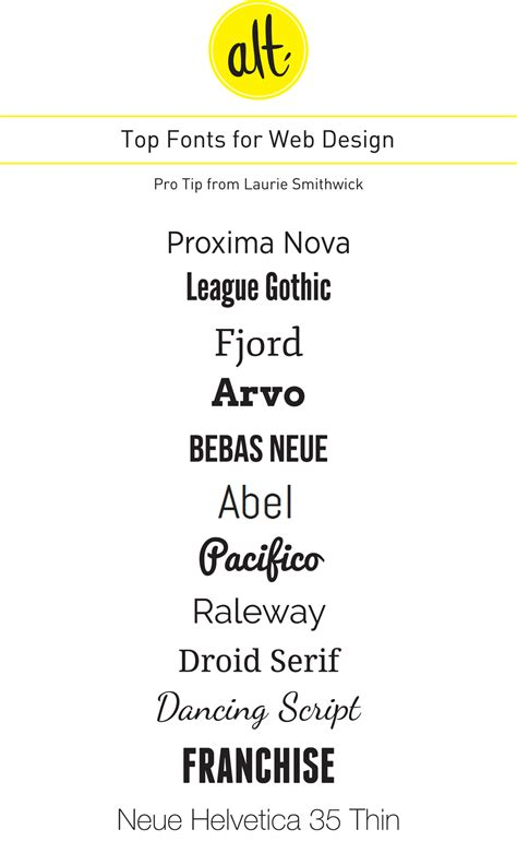 typography for the web alt design summit pro tips the best fonts for