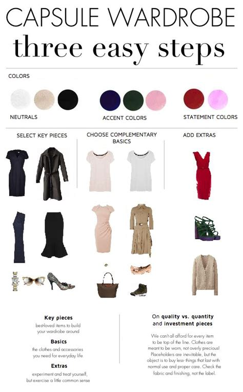 How To Capsule Wardrobe by How To Build A Wardrobe Closet Plans Woodworking